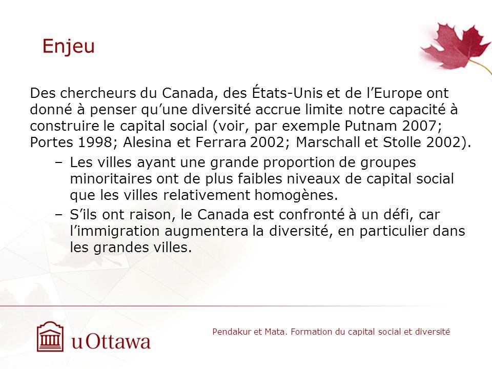Enjeu Des chercheurs du Canada, des États-Unis et de lEurope ont donné à penser quune diversité accrue limite notre capacité à construire le capital social (voir, par exemple Putnam 2007; Portes 1998; Alesina et Ferrara 2002; Marschall et Stolle 2002).