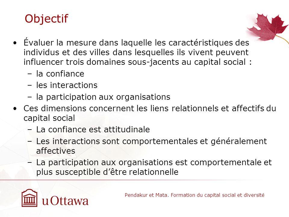Objectif Évaluer la mesure dans laquelle les caractéristiques des individus et des villes dans lesquelles ils vivent peuvent influencer trois domaines