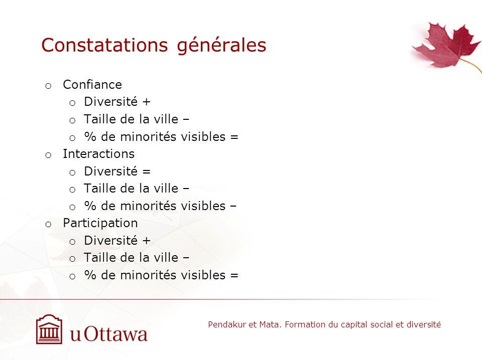Constatations générales o Confiance o Diversité + o Taille de la ville – o % de minorités visibles = o Interactions o Diversité = o Taille de la ville