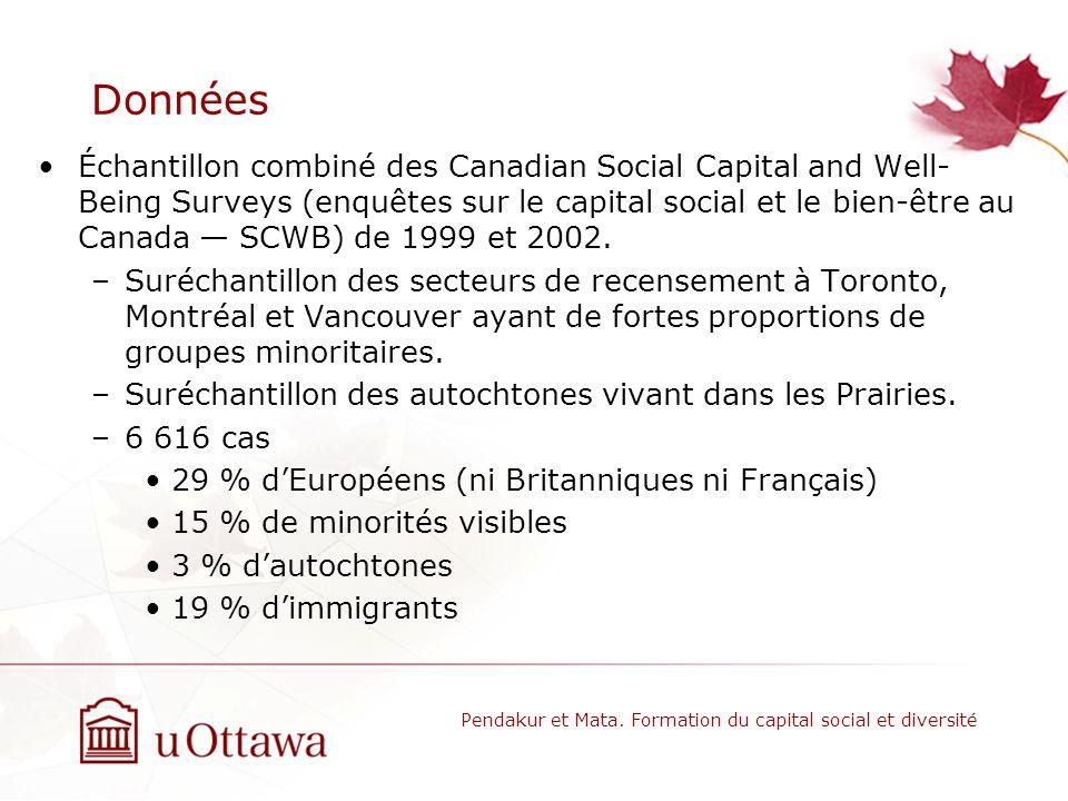 Données Échantillon combiné des Canadian Social Capital and Well- Being Surveys (enquêtes sur le capital social et le bien-être au Canada SCWB) de 1999 et 2002.