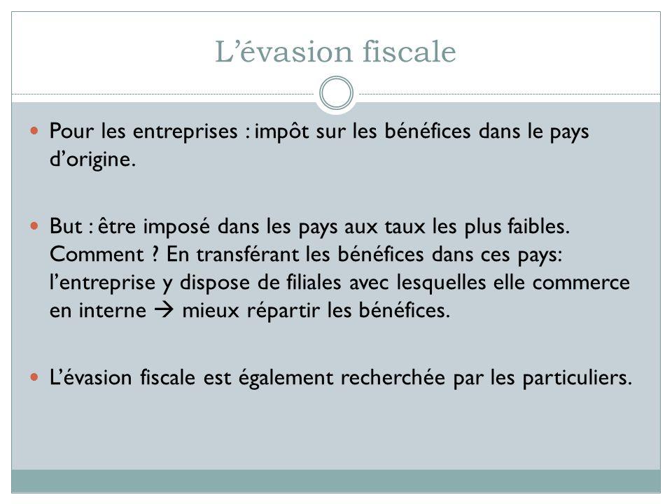 Lévasion fiscale Pour les entreprises : impôt sur les bénéfices dans le pays dorigine. But : être imposé dans les pays aux taux les plus faibles. Comm