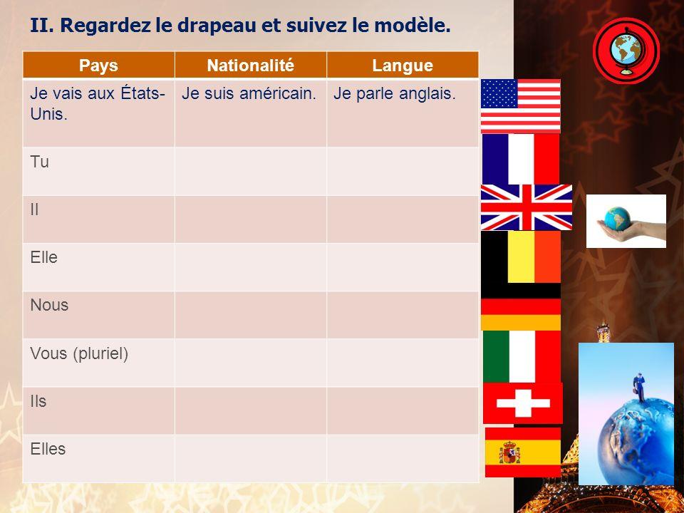 français 2 Petit Examen Lhôtel / Les pays, les nationalités, et les langues I. Complétez chaque espace vide avec le mot logique. 1. ________________ t