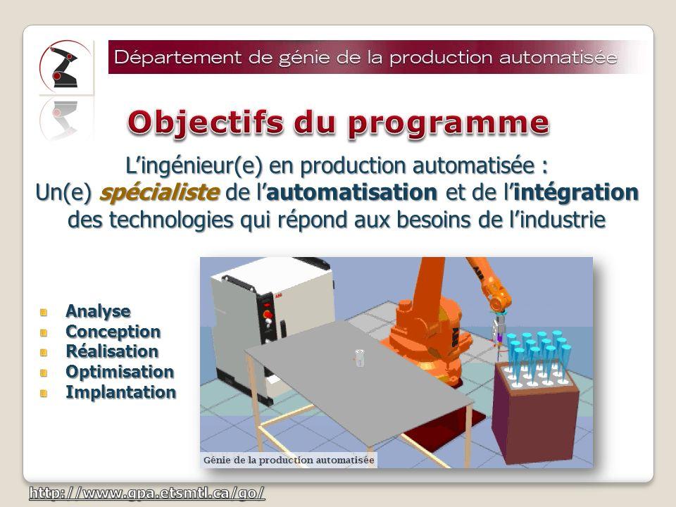 Conception CAO/FAO, usinage Enseignement Électronique, systèmes embarqués Aéronautique, avionique Systèmes humains, réadaptation Automatisation, robotique Génie industriel Base de données, réseaux informatiques Intelligence artificielle appliquée