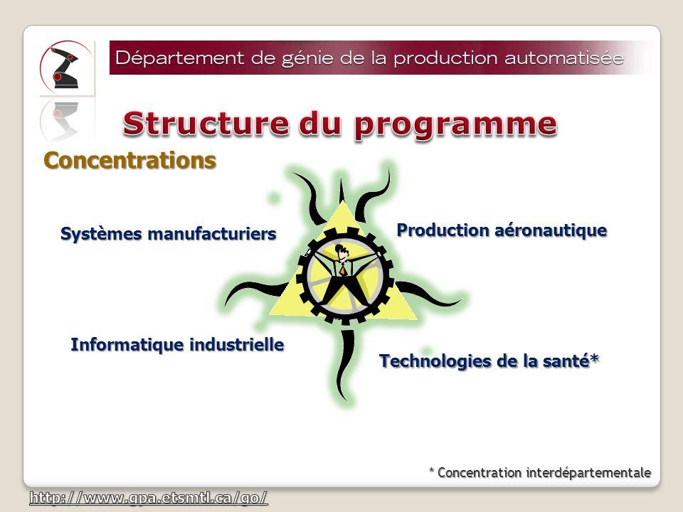 Charles-André Bannon (B.ing.) est un spécialiste du diagnostic, de l analyse et de la gestion des processus d entreprise (production et service).