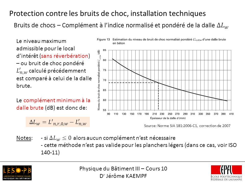 Physique du Bâtiment III – Cours 10 D r Jérôme KAEMPF Source: Norme SIA 181:2006-C1, correction de 2007 Protection contre les bruits de choc, installation techniques