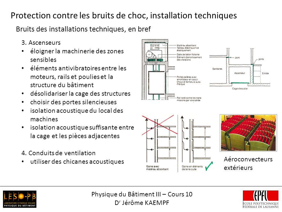 Bruits des installations techniques, en bref Physique du Bâtiment III – Cours 10 D r Jérôme KAEMPF 3.