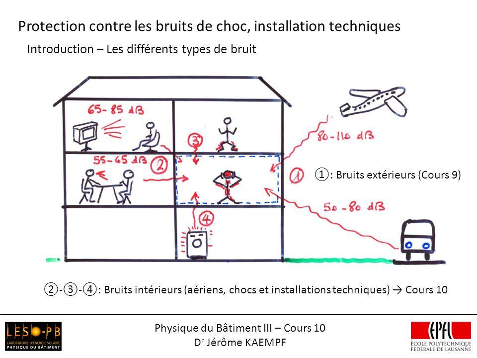 Source: Norme SIA 181:2006-C1, correction de 2007 Physique du Bâtiment III – Cours 10 D r Jérôme KAEMPF Protection contre les bruits de choc, installation techniques Faible: 30 à 35 dB / Moyenne: 25 à 30 dB / Elevée: 20 à 25 dB