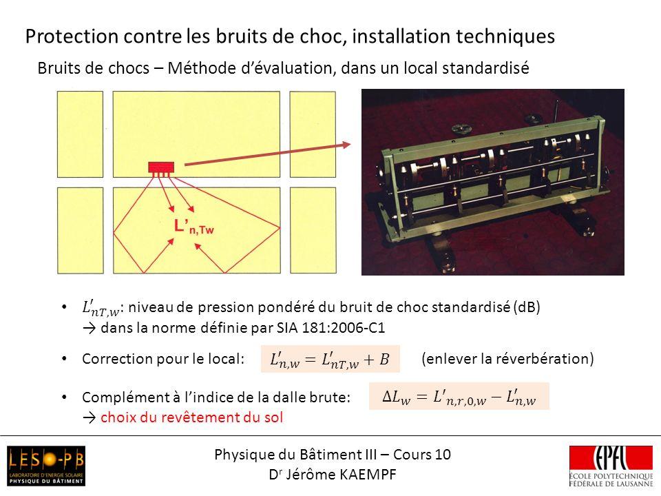 Physique du Bâtiment III – Cours 10 D r Jérôme KAEMPF Source: Norme SIA 181:2006-C1, correction de 2007 Maximum admissible Nous posons: Protection contre les bruits de choc, installation techniques