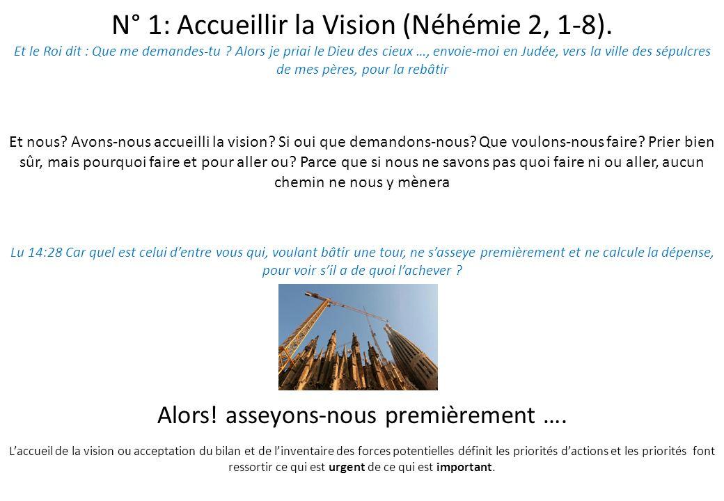 N° 1: Accueillir la Vision (Néhémie 2, 1-8). Et le Roi dit : Que me demandes-tu ? Alors je priai le Dieu des cieux …, envoie-moi en Judée, vers la vil