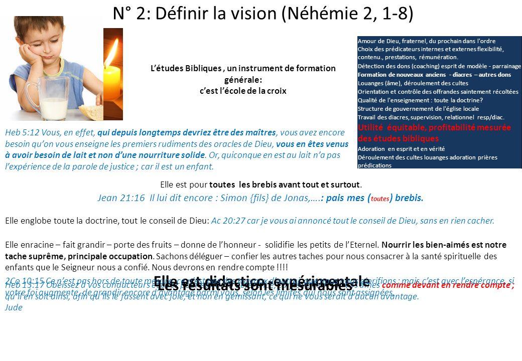 Heb 13:17 Obéissez à vos conducteurs et ayez pour eux de la déférence, car ils veillent sur vos âmes comme devant en rendre compte ; quil en soit ains