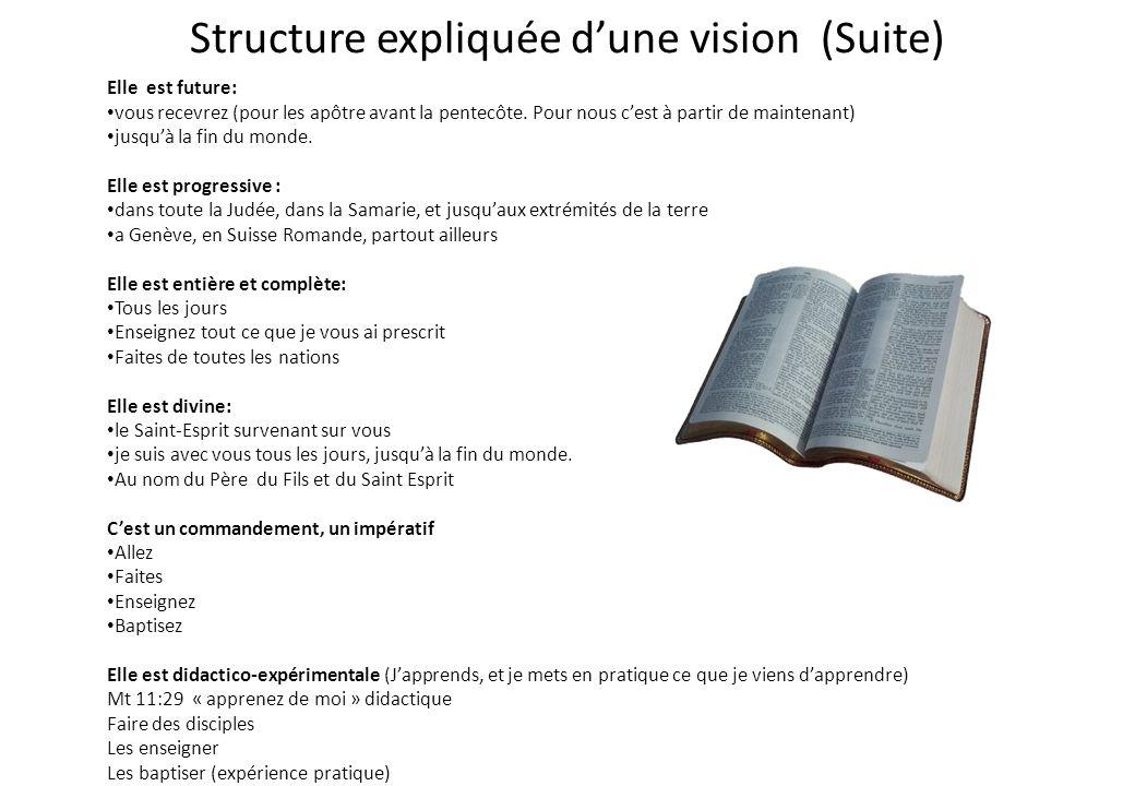 Structure expliquée dune vision (Suite) Elle est future: vous recevrez (pour les apôtre avant la pentecôte. Pour nous cest à partir de maintenant) jus