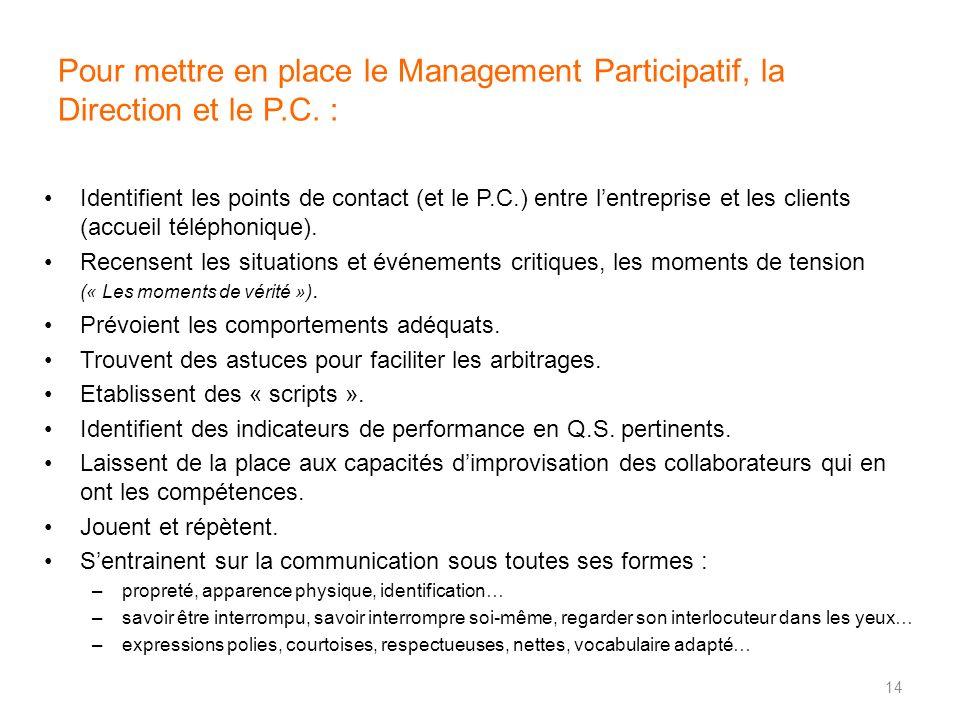 Pour mettre en place le Management Participatif, la Direction et le P.C. : Identifient les points de contact (et le P.C.) entre lentreprise et les cli