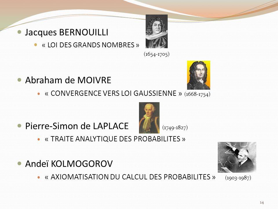 Jacques BERNOUILLI « LOI DES GRANDS NOMBRES » (1654-1705) Abraham de MOIVRE « CONVERGENCE VERS LOI GAUSSIENNE » (1668-1754) Pierre-Simon de LAPLACE (1749-1827) « TRAITE ANALYTIQUE DES PROBABILITES » Andeï KOLMOGOROV « AXIOMATISATION DU CALCUL DES PROBABILITES » (1903-1987) 14
