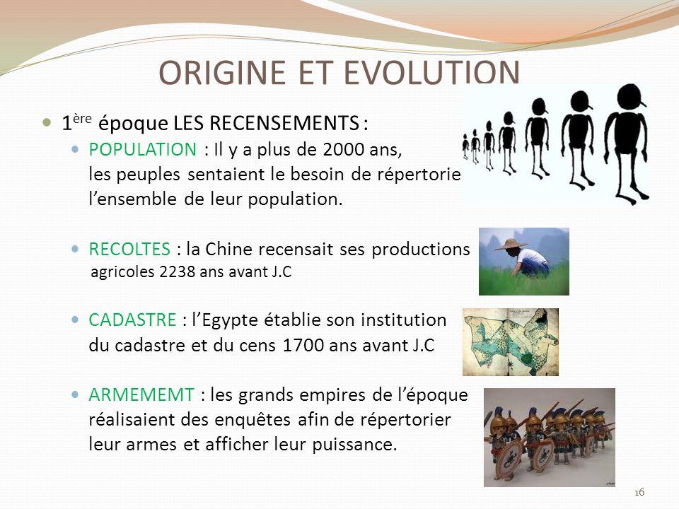 ORIGINE ET EVOLUTION 1 ère époque LES RECENSEMENTS : POPULATION : Il y a plus de 2000 ans, les peuples sentaient le besoin de répertorier lensemble de leur population.