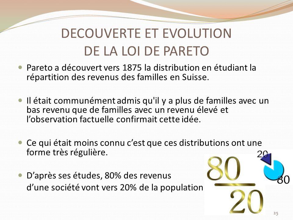 DECOUVERTE ET EVOLUTION DE LA LOI DE PARETO Pareto a découvert vers 1875 la distribution en étudiant la répartition des revenus des familles en Suisse.