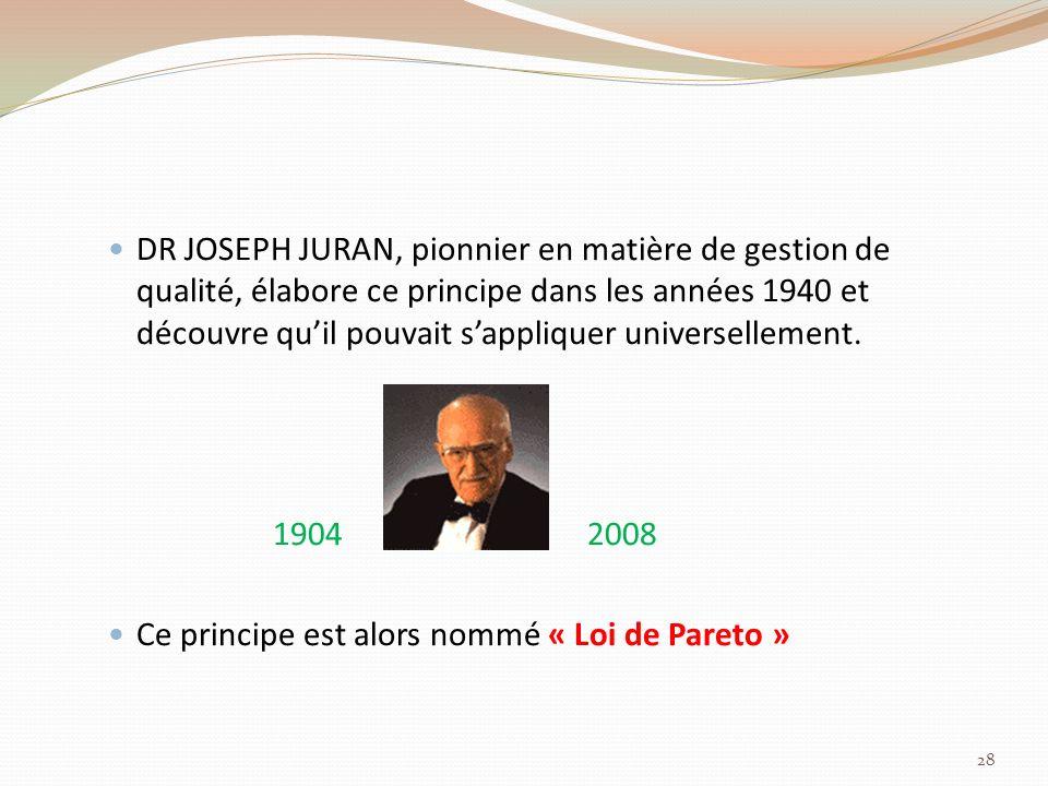 DR JOSEPH JURAN, pionnier en matière de gestion de qualité, élabore ce principe dans les années 1940 et découvre quil pouvait sappliquer universellement.