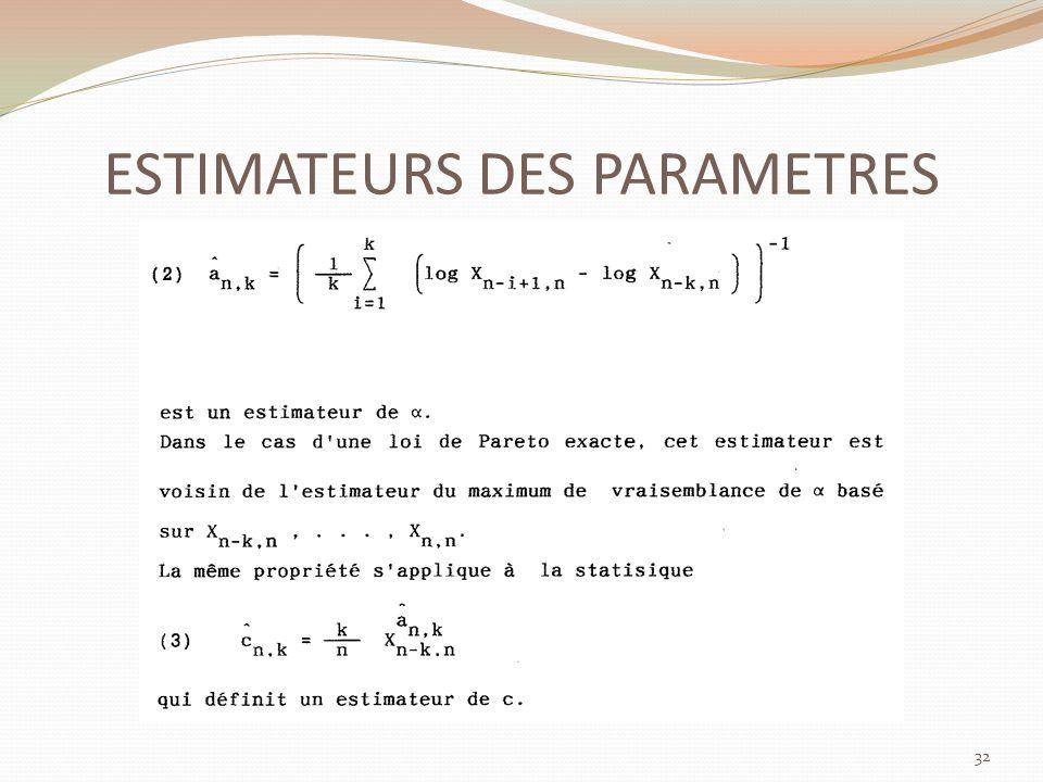 ESTIMATEURS DES PARAMETRES 32