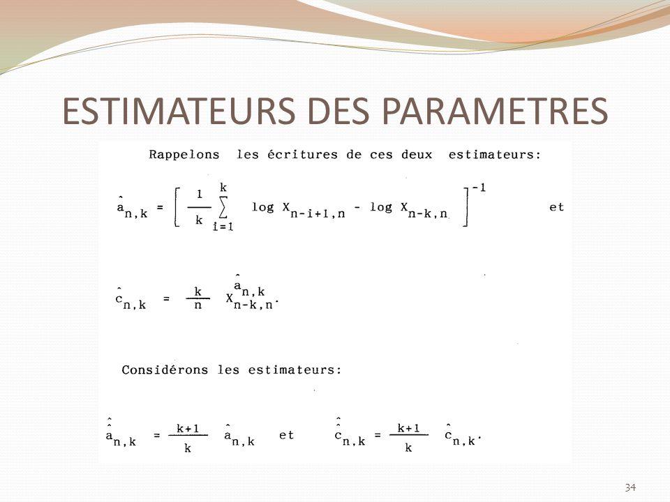 ESTIMATEURS DES PARAMETRES 34