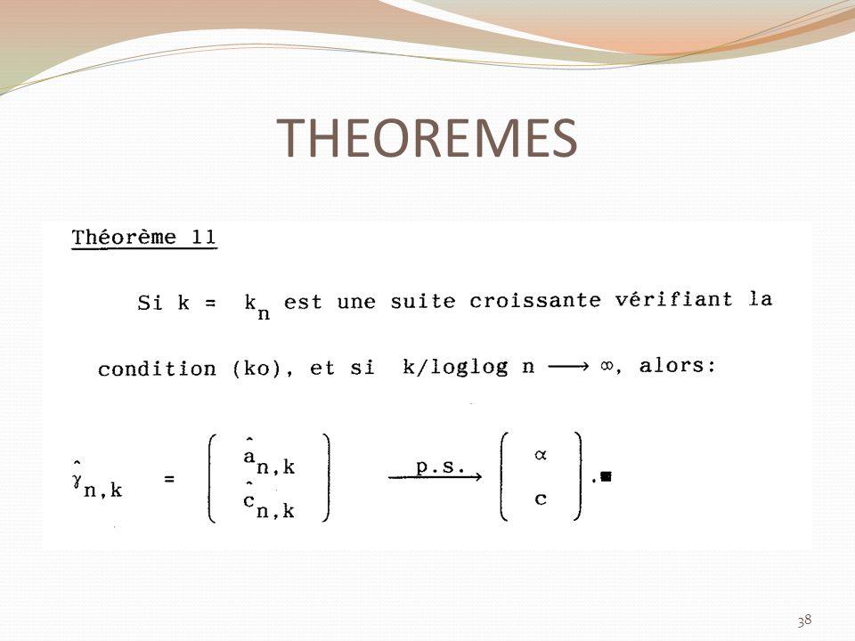 THEOREMES 38