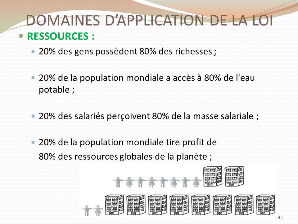 DOMAINES DAPPLICATION DE LA LOI RESSOURCES : 20% des gens possèdent 80% des richesses ; 20% de la population mondiale a accès à 80% de l eau potable ; 20% des salariés perçoivent 80% de la masse salariale ; 20% de la population mondiale tire profit de 80% des ressources globales de la planète ; 47