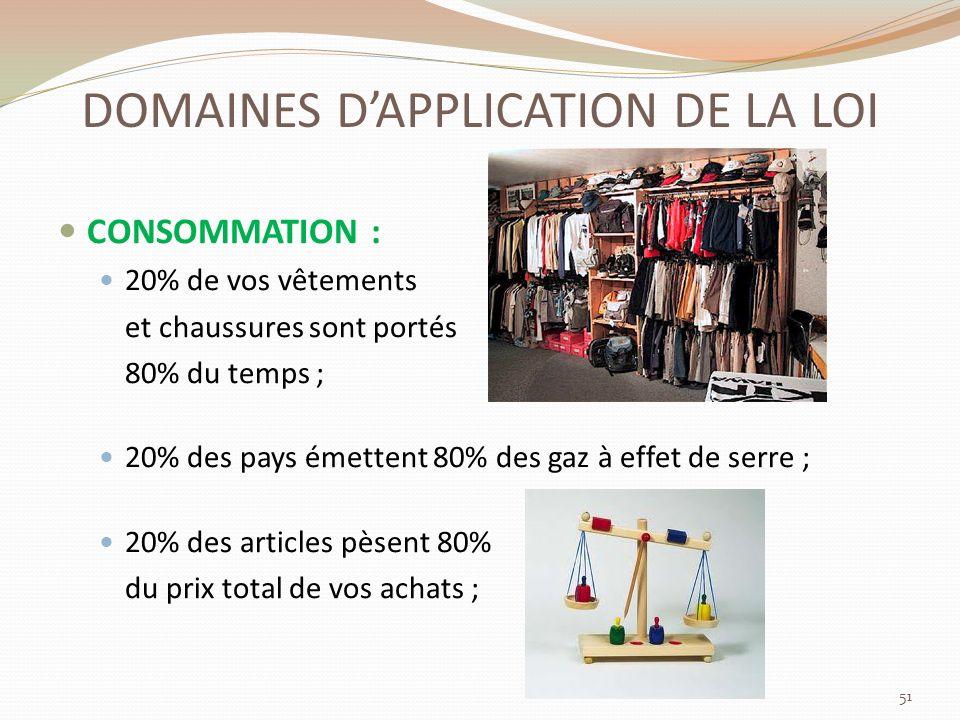 DOMAINES DAPPLICATION DE LA LOI CONSOMMATION : 20% de vos vêtements et chaussures sont portés 80% du temps ; 20% des pays émettent 80% des gaz à effet de serre ; 20% des articles pèsent 80% du prix total de vos achats ; 51