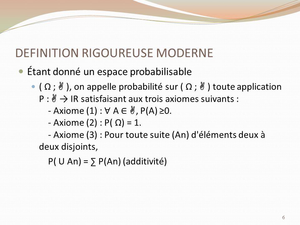 DEFINITION RIGOUREUSE MODERNE Étant donné un espace probabilisable ( Ω ; A ), on appelle probabilité sur ( Ω ; A ) toute application P : A IR satisfaisant aux trois axiomes suivants : - Axiome (1) : A A, P(A) 0.