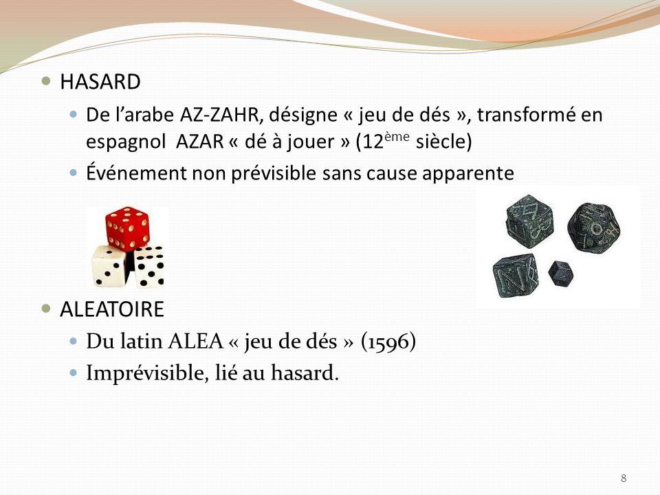 HASARD De larabe AZ-ZAHR, désigne « jeu de dés », transformé en espagnol AZAR « dé à jouer » (12 ème siècle) Événement non prévisible sans cause apparente ALEATOIRE Du latin ALEA « jeu de dés » (1596) Imprévisible, lié au hasard.