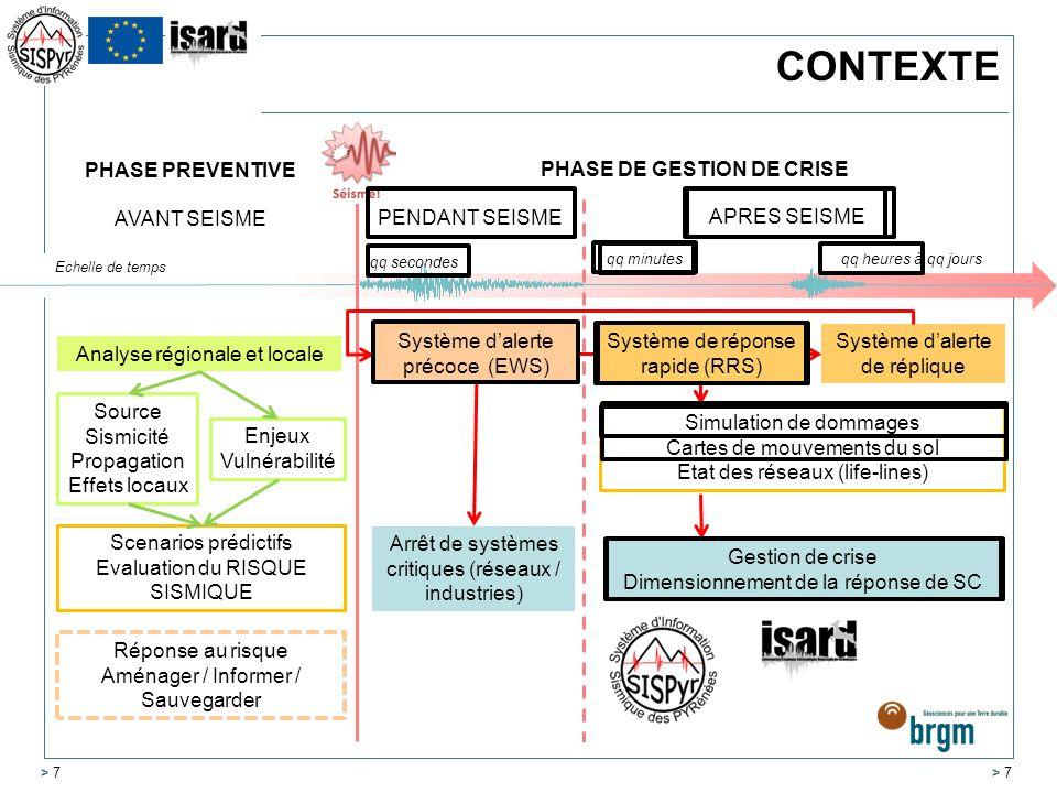 > 7 Echelle de temps Analyse régionale et locale Source Sismicité Propagation Effets locaux Enjeux Vulnérabilité Scenarios prédictifs Evaluation du RI
