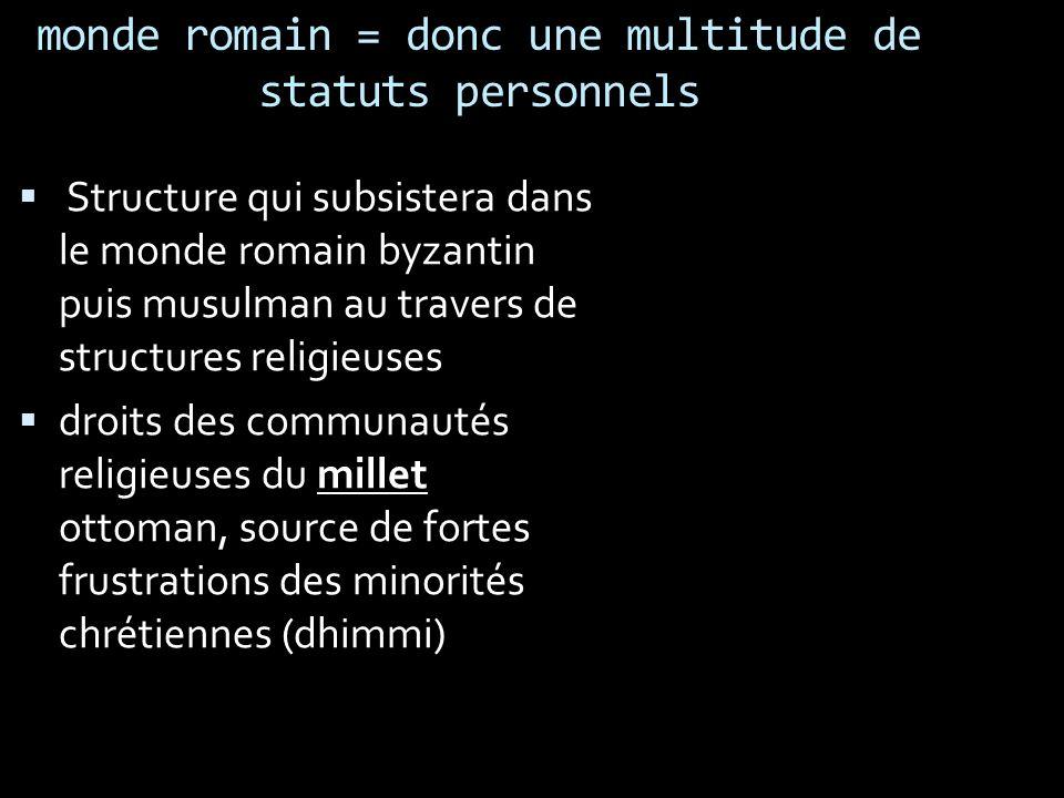 monde romain = donc une multitude de statuts personnels Structure qui subsistera dans le monde romain byzantin puis musulman au travers de structures