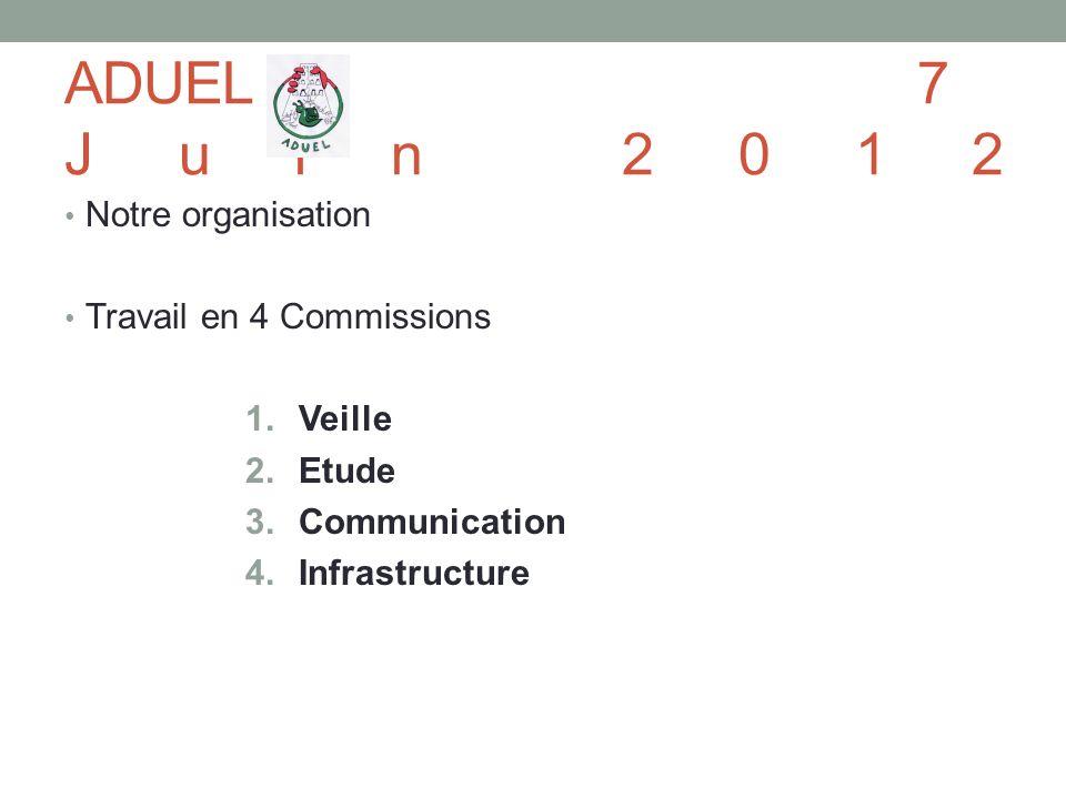 Notre organisation Travail en 4 Commissions 1.Veille 2.Etude 3.Communication 4.Infrastructure ADUEL7 Juin 2012