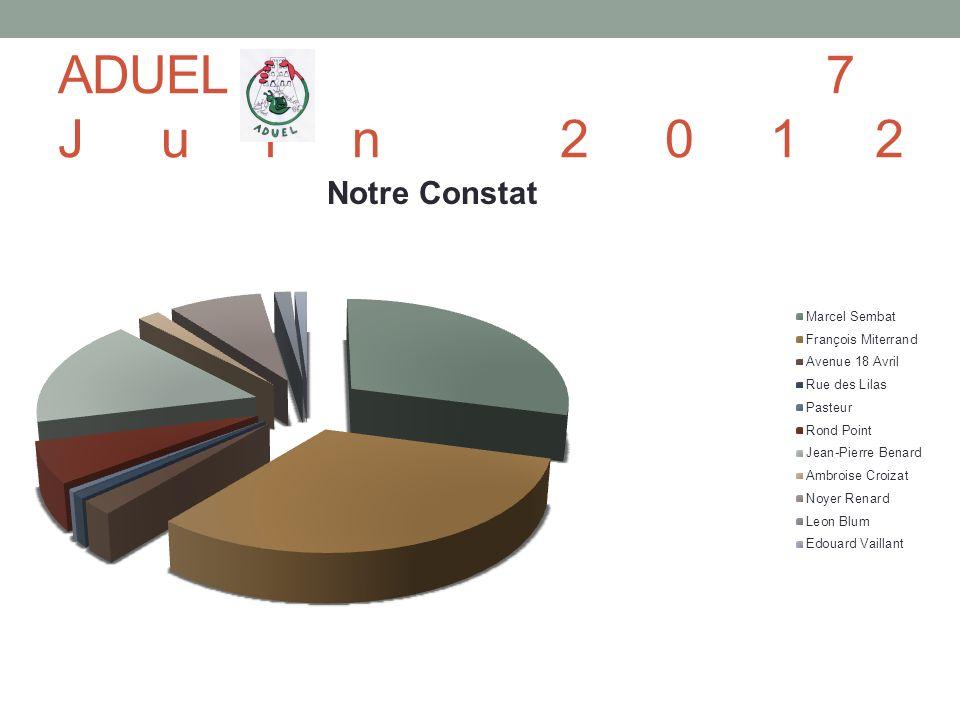 Notre Constat ADUEL7 Juin 2012