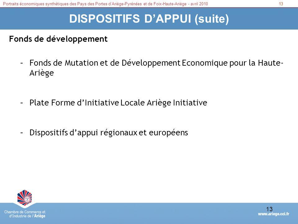 Portraits économiques synthétiques des Pays des Portes dAriège-Pyrénées et de Foix-Haute-Ariège - avril 201013 DISPOSITIFS DAPPUI (suite) Fonds de dév