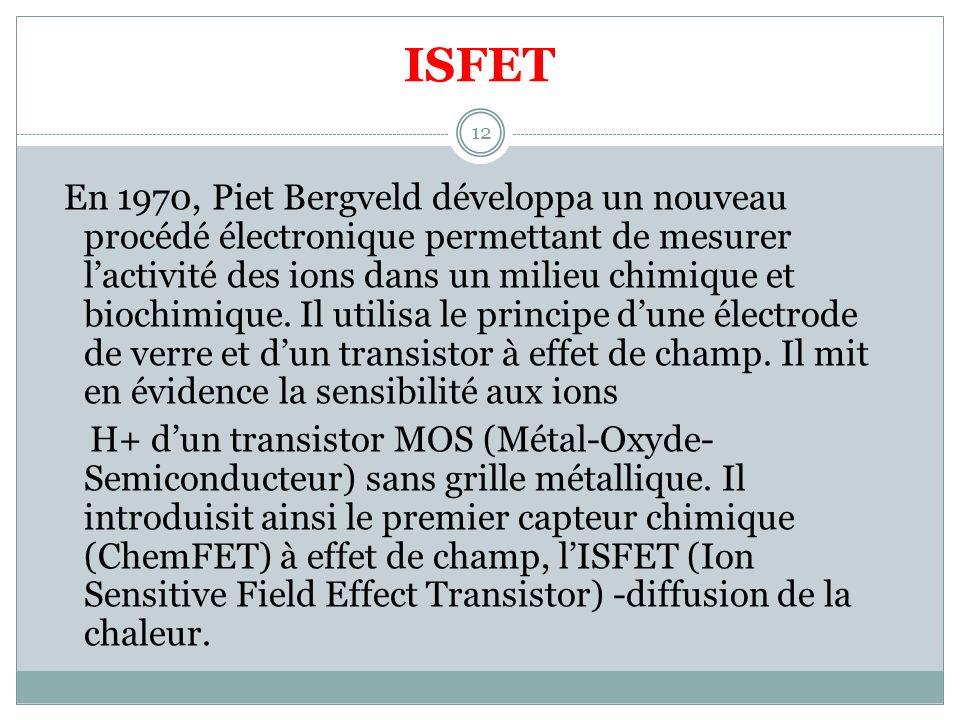 ISFET En 1970, Piet Bergveld développa un nouveau procédé électronique permettant de mesurer lactivité des ions dans un milieu chimique et biochimique.