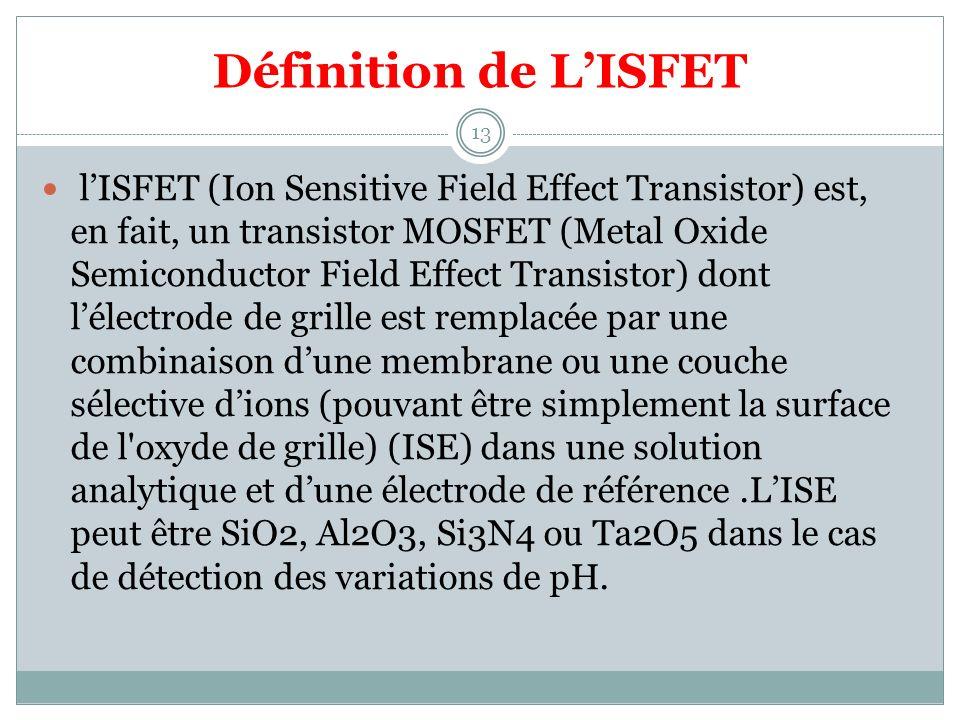 Définition de LISFET 13 lISFET (Ion Sensitive Field Effect Transistor) est, en fait, un transistor MOSFET (Metal Oxide Semiconductor Field Effect Tran