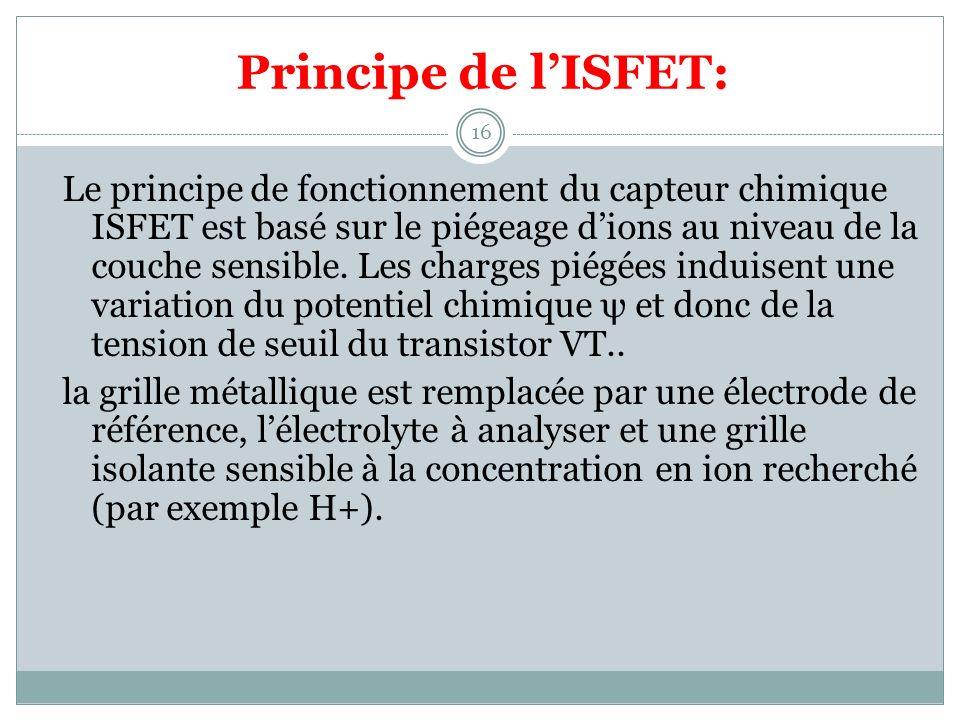 Principe de lISFET: Le principe de fonctionnement du capteur chimique ISFET est basé sur le piégeage dions au niveau de la couche sensible. Les charge