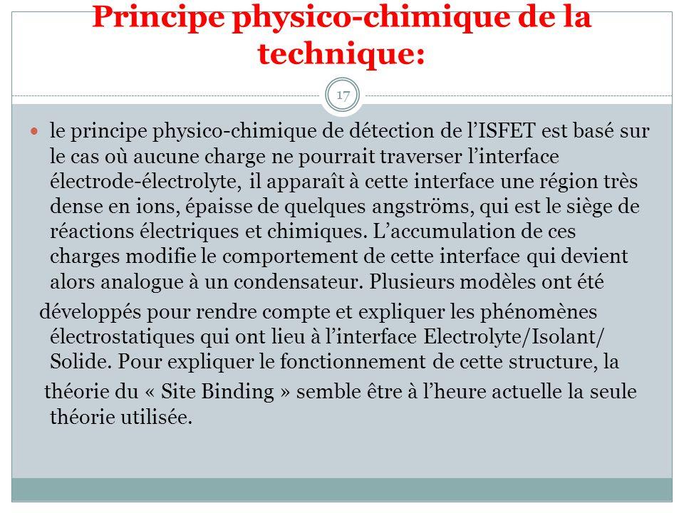 Principe physico-chimique de la technique: 17 le principe physico-chimique de détection de lISFET est basé sur le cas où aucune charge ne pourrait tra
