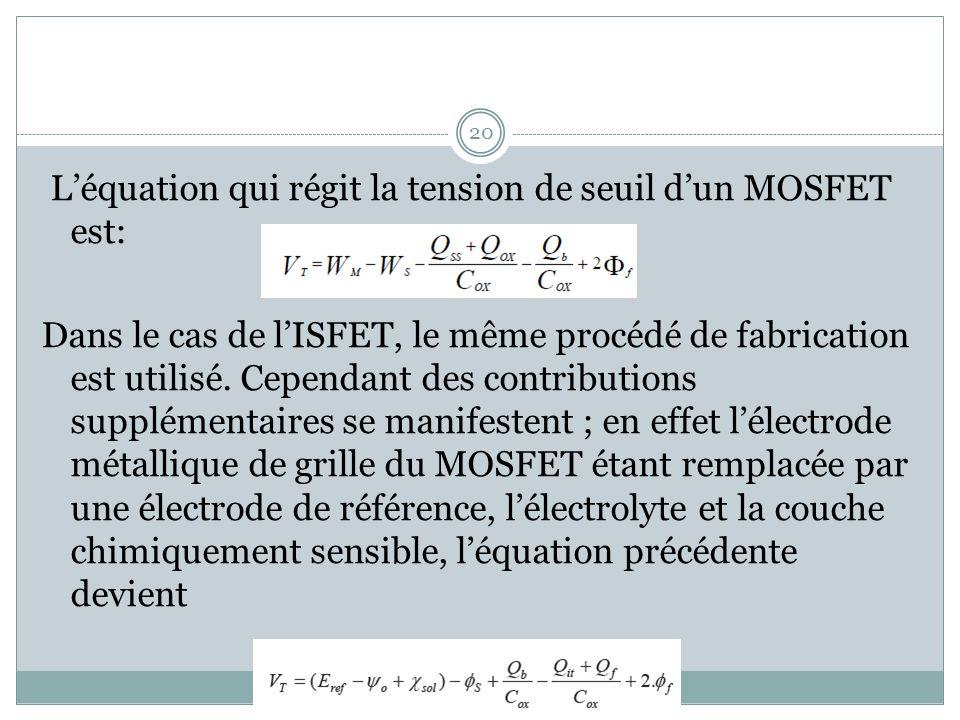 20 Léquation qui régit la tension de seuil dun MOSFET est: Dans le cas de lISFET, le même procédé de fabrication est utilisé. Cependant des contributi
