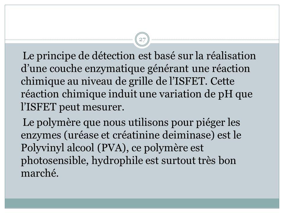 27 Le principe de détection est basé sur la réalisation dune couche enzymatique générant une réaction chimique au niveau de grille de lISFET.