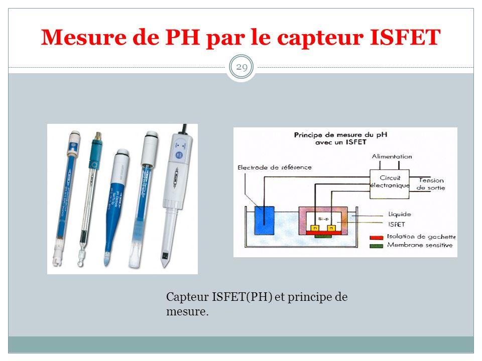 Mesure de PH par le capteur ISFET 29 Capteur ISFET(PH) et principe de mesure.
