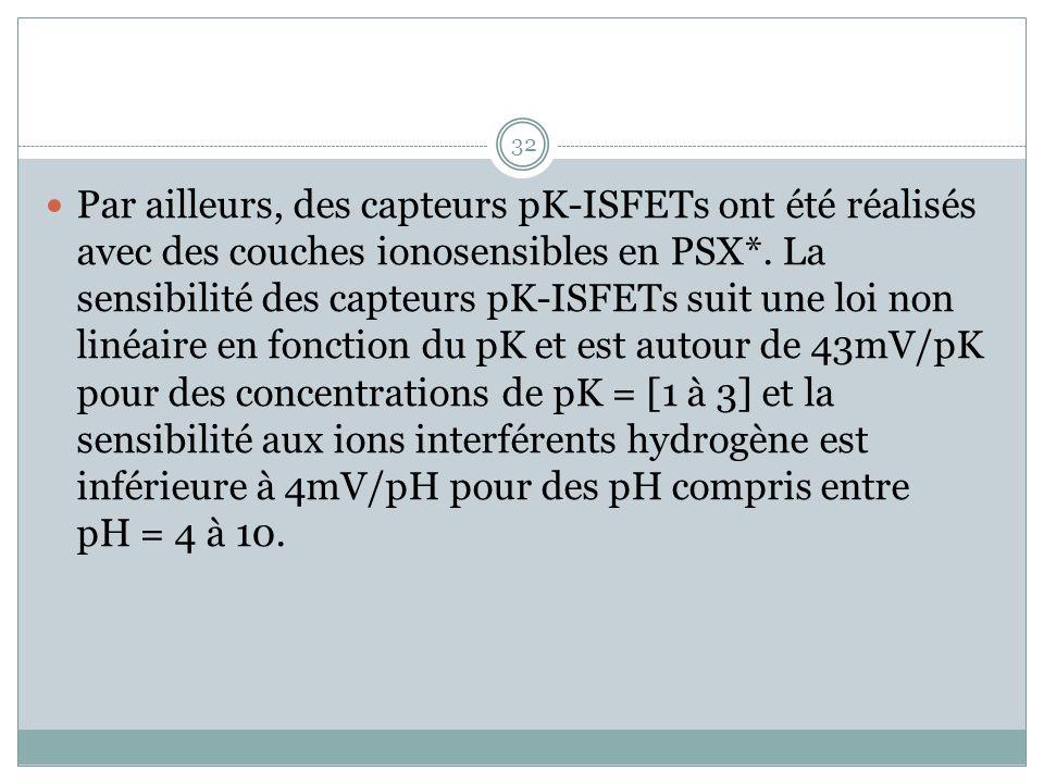 32 Par ailleurs, des capteurs pK-ISFETs ont été réalisés avec des couches ionosensibles en PSX*. La sensibilité des capteurs pK-ISFETs suit une loi no