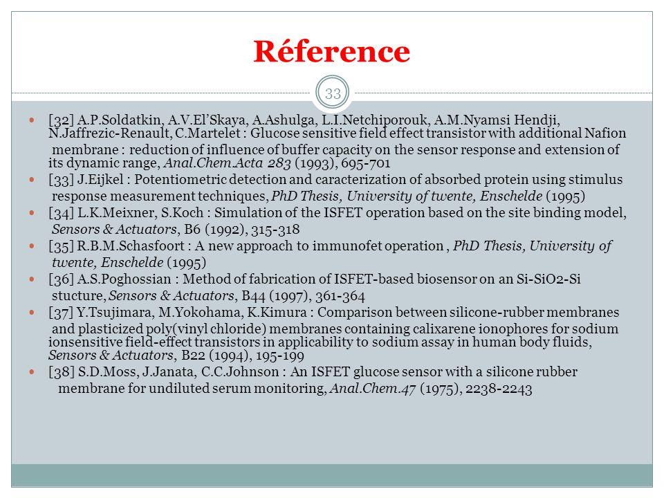 Réference 33 [32] A.P.Soldatkin, A.V.ElSkaya, A.Ashulga, L.I.Netchiporouk, A.M.Nyamsi Hendji, N.Jaffrezic-Renault, C.Martelet : Glucose sensitive fiel