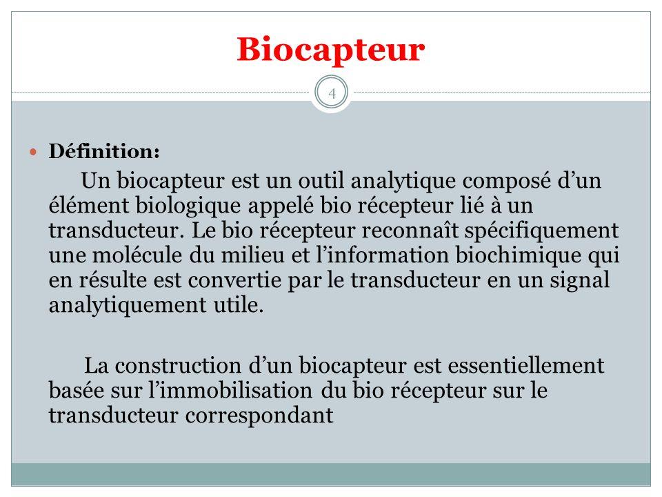 Biocapteur Définition: Un biocapteur est un outil analytique composé dun élément biologique appelé bio récepteur lié à un transducteur. Le bio récepte