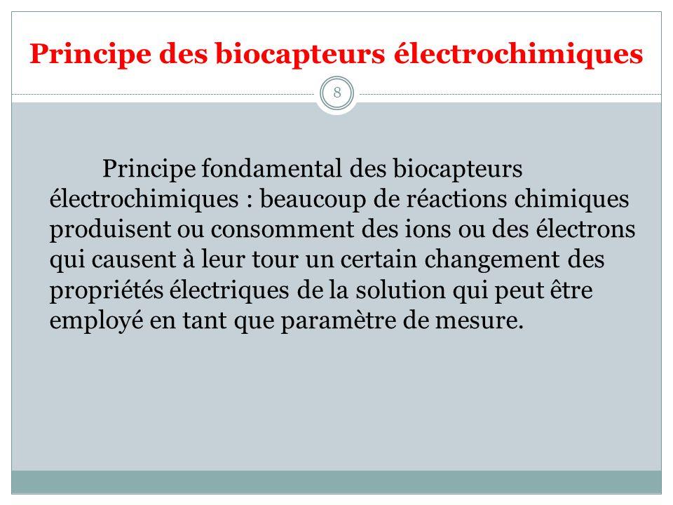 Principe des biocapteurs électrochimiques 8 Principe fondamental des biocapteurs électrochimiques : beaucoup de réactions chimiques produisent ou consomment des ions ou des électrons qui causent à leur tour un certain changement des propriétés électriques de la solution qui peut être employé en tant que paramètre de mesure.