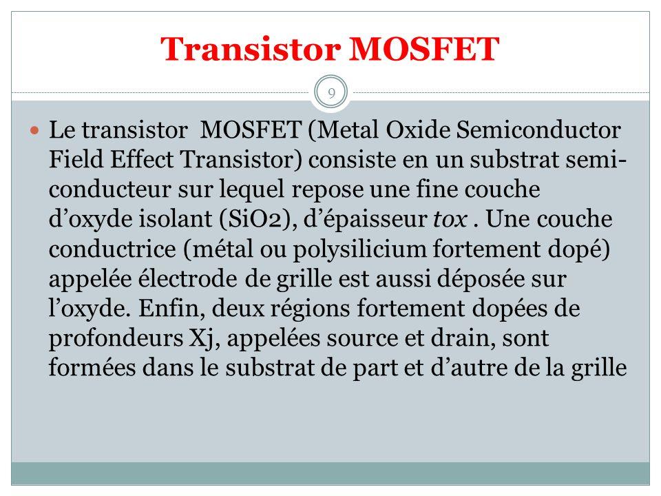 Transistor MOSFET 9 Le transistor MOSFET (Metal Oxide Semiconductor Field Effect Transistor) consiste en un substrat semi- conducteur sur lequel repose une fine couche doxyde isolant (SiO2), dépaisseur tox.