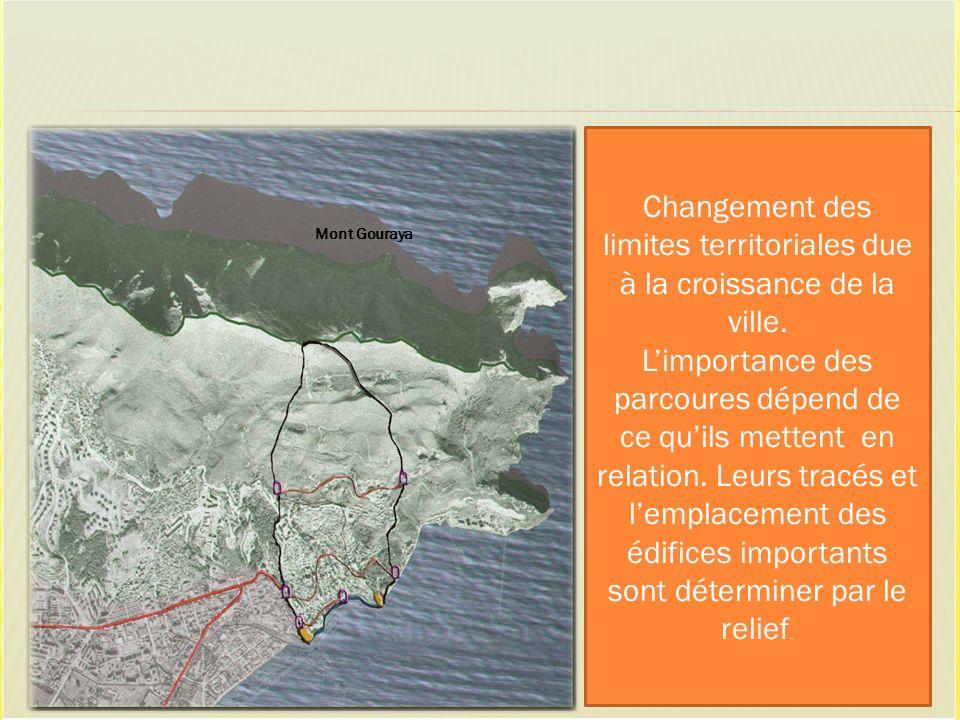 Mont Gouraya Changement des limites territoriales due à la croissance de la ville. Limportance des parcoures dépend de ce quils mettent en relation. L