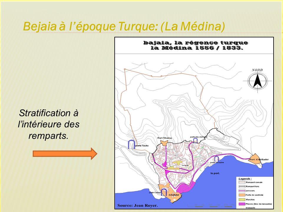 Bejaia à lépoque Turque: (La Médina) Stratification à lintérieure des remparts.