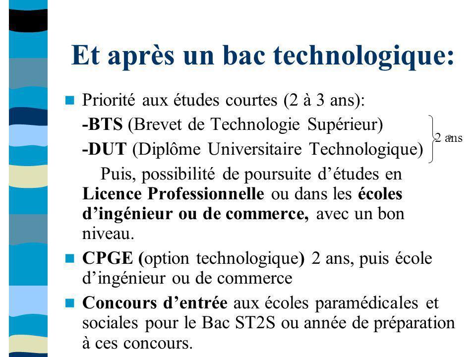 Et après un bac technologique: Priorité aux études courtes (2 à 3 ans): -BTS (Brevet de Technologie Supérieur) -DUT (Diplôme Universitaire Technologiq