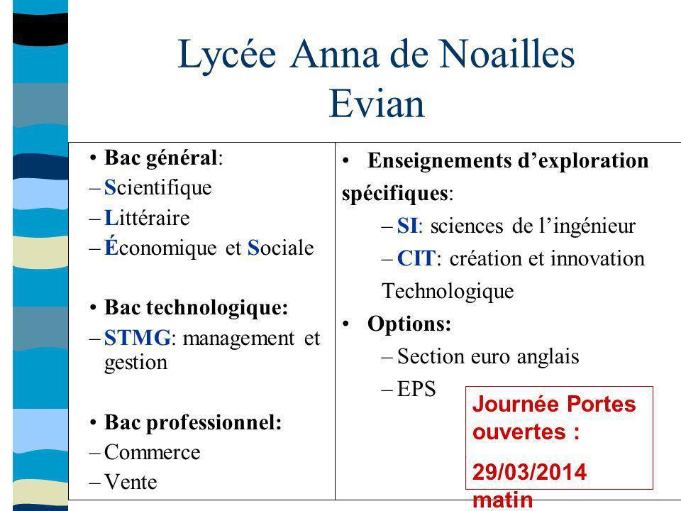 Lycée Anna de Noailles Evian Bac général: –Scientifique –Littéraire –Économique et Sociale Bac technologique: –STMG: management et gestion Bac profess