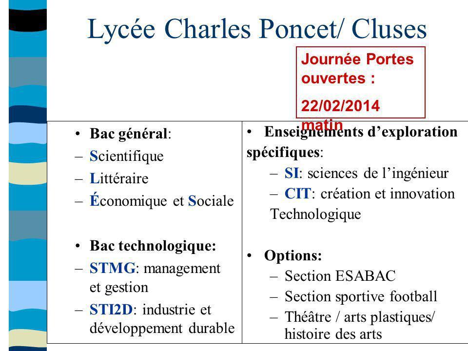 Lycée Charles Poncet/ Cluses Bac général: –Scientifique –Littéraire –Économique et Sociale Bac technologique: –STMG: management et gestion –STI2D: ind