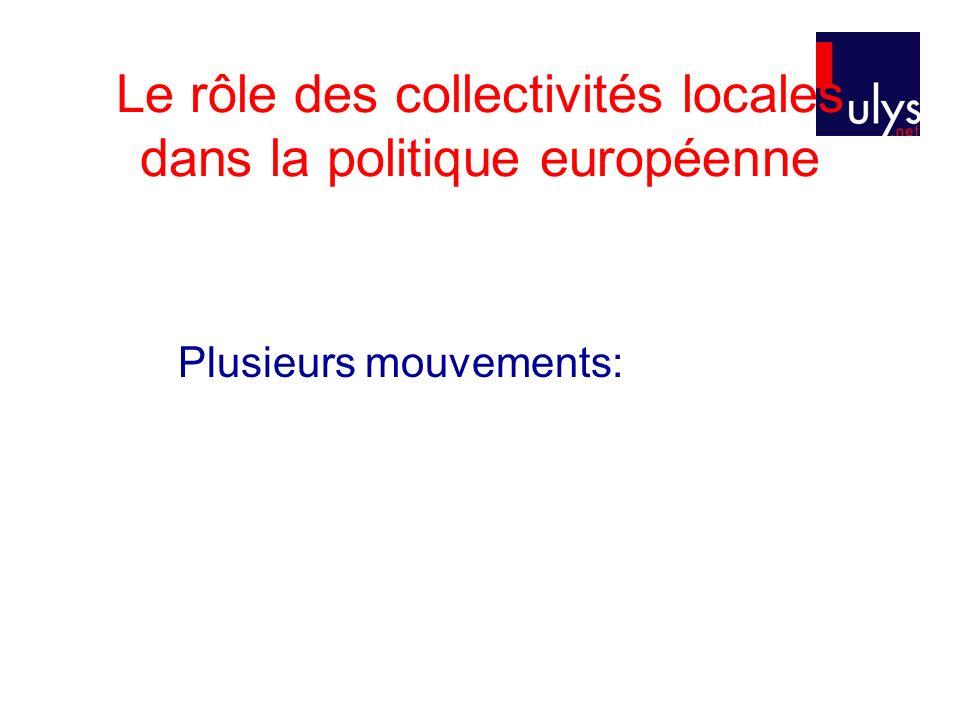 Le rôle des collectivités locales dans la politique européenne Depuis les institutions européennes vers léchelon local: Les collectivités sont les instruments de la politique européenne au niveau local, et véhiculent des messages ciblés par catégorie de population (jeunes, chômeurs, milieu associatif…)